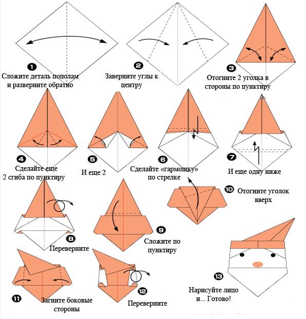 Поделки на новый год из бумаги оригами