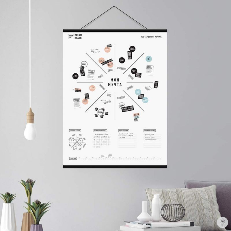 Доска визуализации Dream and Do Board